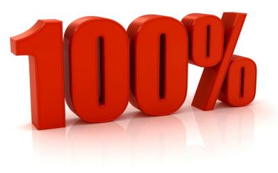 BAC & CAP : 100% de réussite et 79.8% de mentions