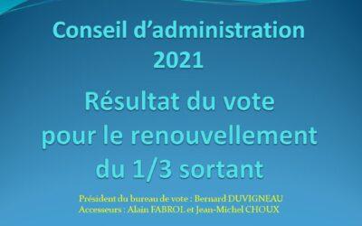 RESULTAT DES ELECTIONS DU 1/3 SORTANT DES MEMBRES DU C.A.